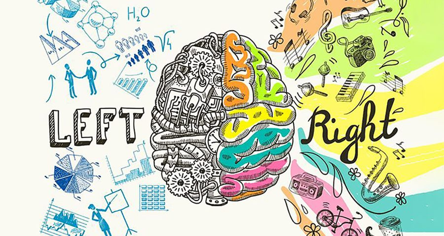 Right Brain Creative people will be a-head in the future
