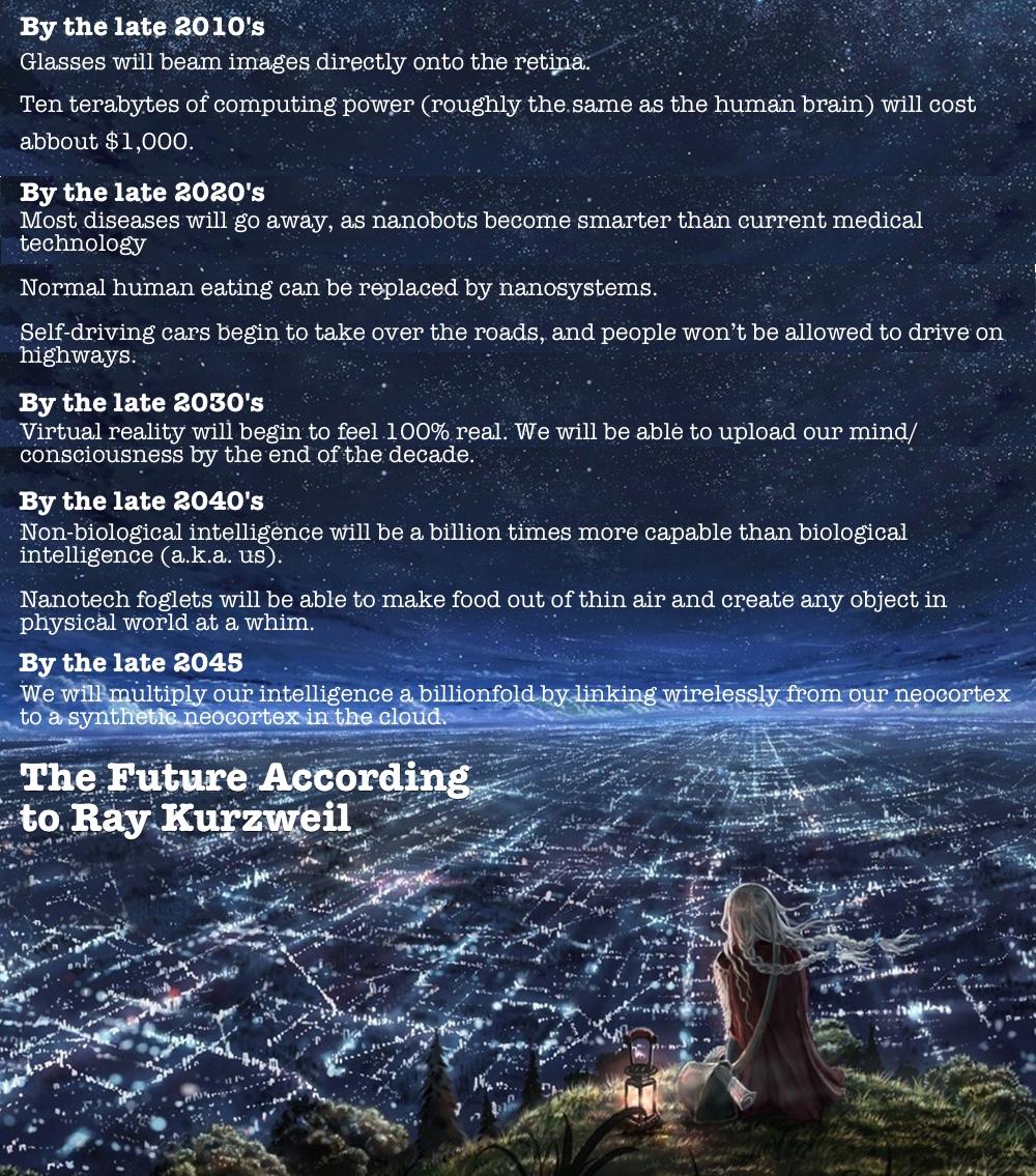 ray kurzweil future prediction futurist scenario world