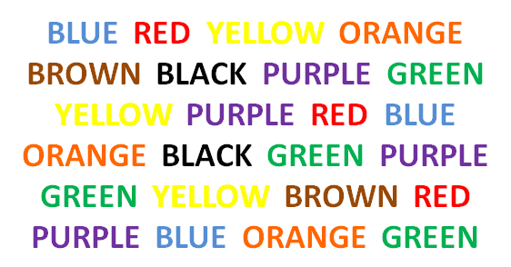 an experiment into the stroop effect In a real experiment, you should use considerably more trials to have a more reliable measure of the stroop effect at the end of the demo, you get feedback about your response times in the compatible and incompatible condition.